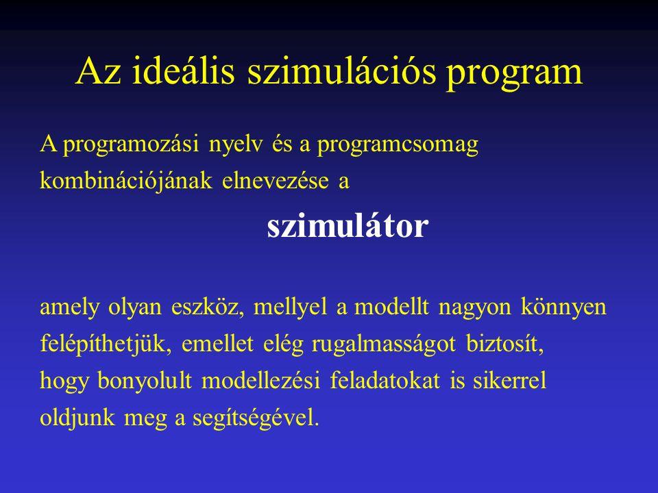 Nyelvek és programcsomagok Szimulációs nyelvek Előny: Rugalmasság Hátrány: Nehéz programozni Időigényes Szimulációs programcsomagok Előny: Gyors modell építést biztosít Könnyű használni Hátrány: Néhány speciális esetben nem alkalmazható