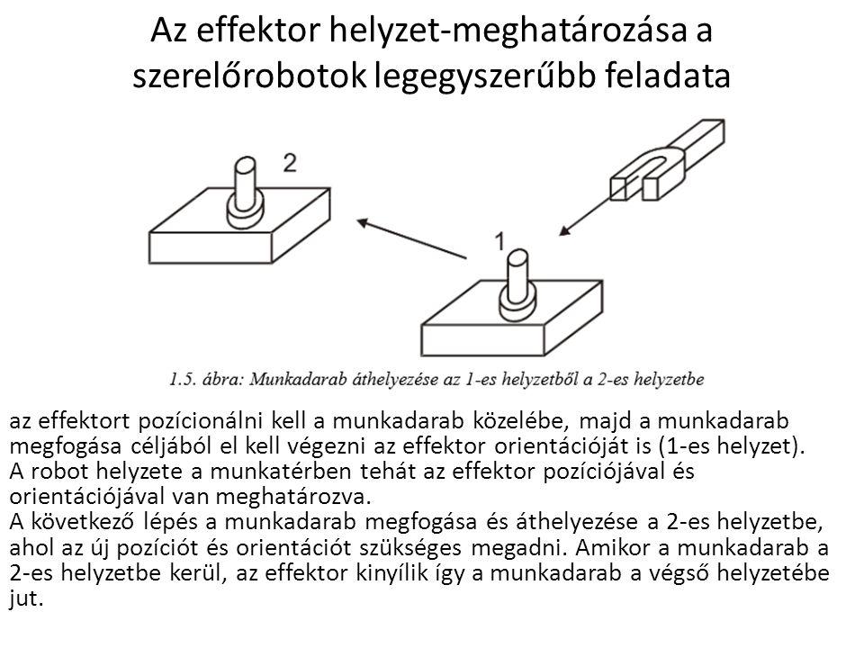 Az effektor helyzet-meghatározása a szerelőrobotok legegyszerűbb feladata az effektort pozícionálni kell a munkadarab közelébe, majd a munkadarab megfogása céljából el kell végezni az effektor orientációját is (1-es helyzet).