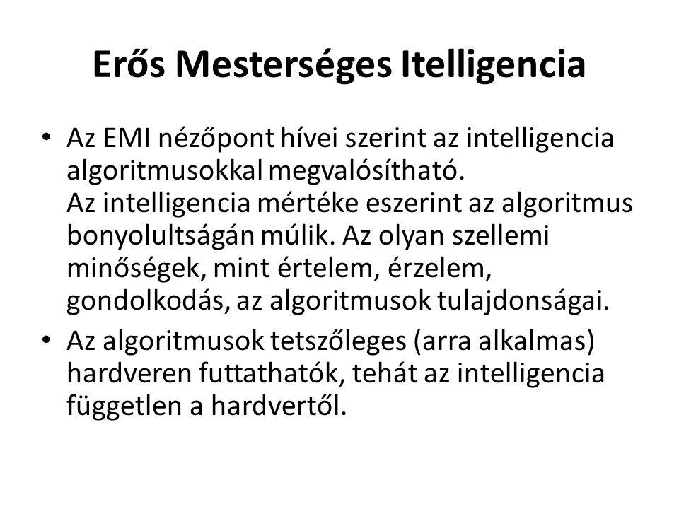 Erős Mesterséges Itelligencia Az EMI nézőpont hívei szerint az intelligencia algoritmusokkal megvalósítható.