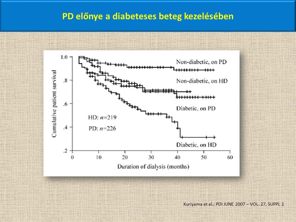 PD előnye a diabeteses beteg kezelésében Kuriyama et al.; PDI JUNE 2007 – VOL. 27, SUPPL 2