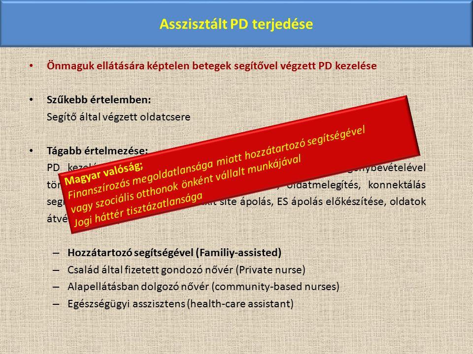 Asszisztált PD terjedése Önmaguk ellátására képtelen betegek segítővel végzett PD kezelése Szűkebb értelemben: Segítő által végzett oldatcsere Tágabb értelmezése: PD kezeléssel összefüggő bármely tevékenység segítség igénybevételével történő végzése ( Pl: Oldatcsere előkészítés, oldatmelegítés, konnektálás segítése, egyenleg kiszámítása, Exit site ápolás, ES ápolás előkészítése, oldatok átvétele, stb.…) – Hozzátartozó segítségével (Familiy-assisted) – Család által fizetett gondozó nővér (Private nurse) – Alapellátásban dolgozó nővér (community-based nurses) – Egészségügyi asszisztens (health-care assistant) Magyar valóság; Finanszírozás megoldatlansága miatt hozzátartozó segítségével vagy szociális otthonok önként vállalt munkájával Jogi háttér tisztázatlansága