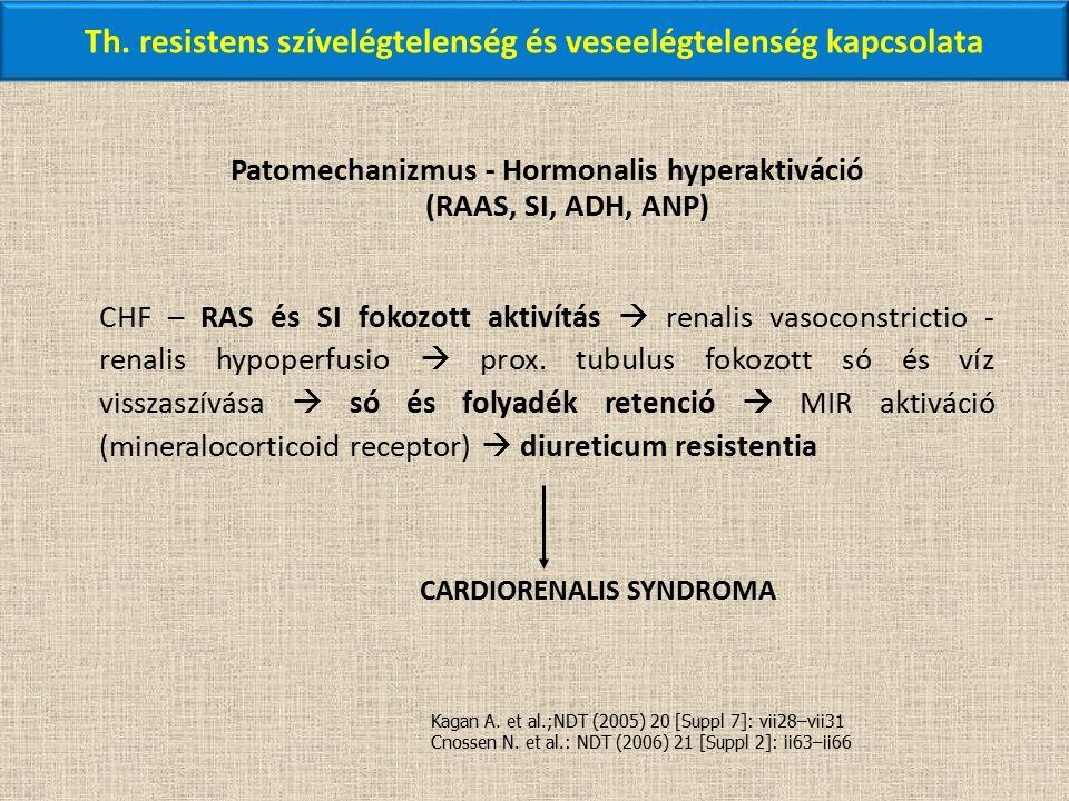 Th. resistens szívelégtelenség és veseelégtelenség kapcsolata Patomechanizmus - Hormonalis hyperaktiváció (RAAS, SI, ADH, ANP) CHF – RAS és SI fokozot