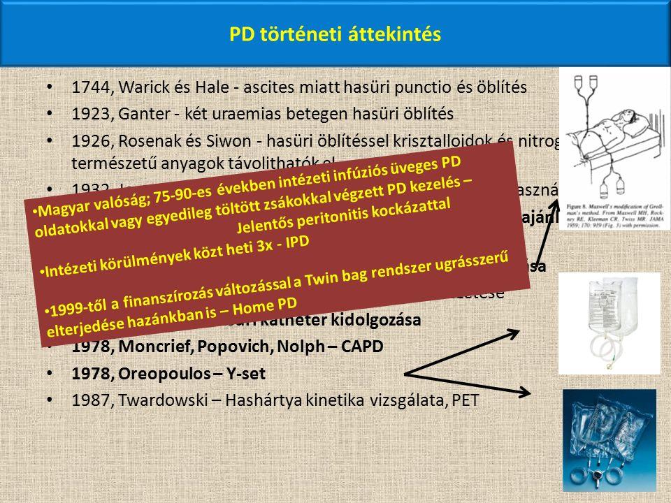 PD történeti áttekintés 1744, Warick és Hale - ascites miatt hasüri punctio és öblítés 1923, Ganter - két uraemias betegen hasüri öblítés 1926, Rosenak és Siwon - hasüri öblítéssel krisztalloidok és nitrogén természetű anyagok távolithatók el.