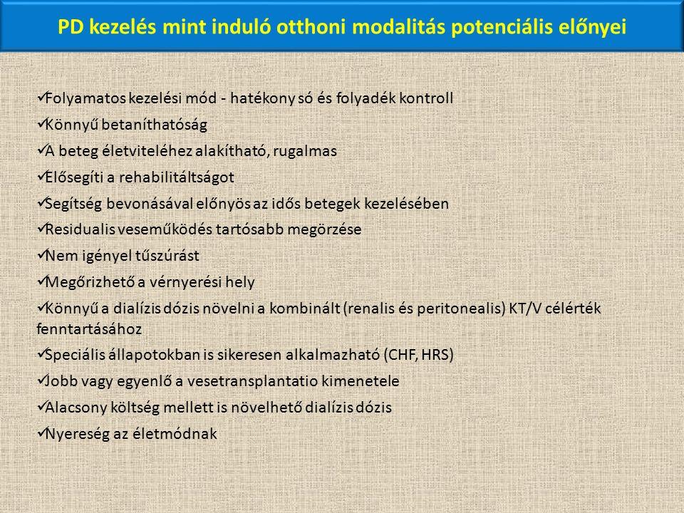 PD kezelés mint induló otthoni modalitás potenciális előnyei Folyamatos kezelési mód - hatékony só és folyadék kontroll Könnyű betaníthatóság A beteg