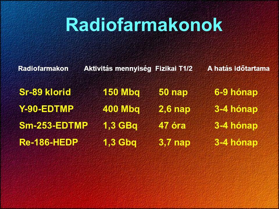 Radiofarmakonok Radiofarmakon Aktivitás mennyiség Fizikai T1/2A hatás időtartama Sr-89 klorid150 Mbq50 nap6-9 hónap Y-90-EDTMP400 Mbq2,6 nap3-4 hónap Sm-253-EDTMP1,3 GBq47 óra3-4 hónap Re-186-HEDP1,3 Gbq3,7 nap3-4 hónap