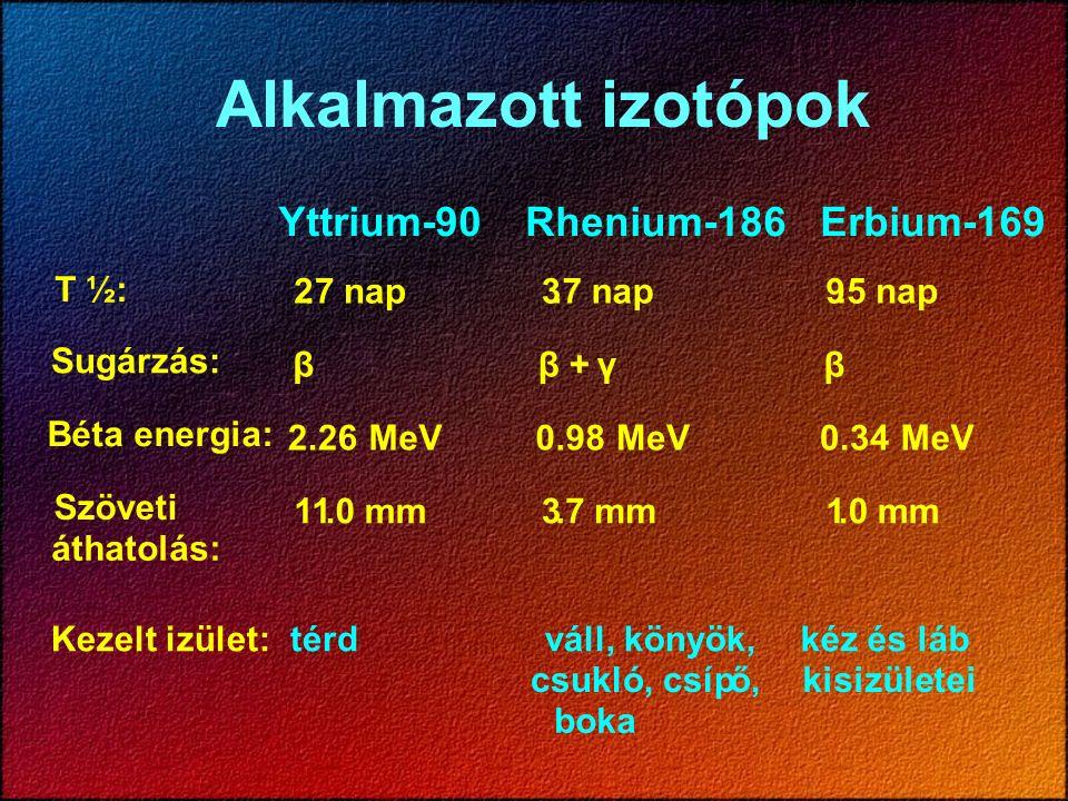 Alkalmazott izotópok Yttrium-90Rhenium-186Erbium-169 T ½: 2.7 nap3 9.5 nap Sugárzás: ββ +γβ Béta energia: 2.26MeV0.98MeV0.34MeV Szöveti áthatolás: 11.0 mm3.7 mm1.0 mm Kezelt izület:térdváll, könyök, csukló, csípő, boka kéz és láb kisizületei
