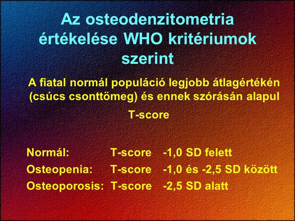 Az osteodenzitometria értékelése WHO kritériumok szerint A fiatal normál populáció legjobb átlagértékén (csúcs csonttömeg) és ennek szórásán alapul T-score Normál: T-score-1,0 SD felett Osteopenia: T-score-1,0 és -2,5 SD között Osteoporosis: T-score-2,5 SD alatt