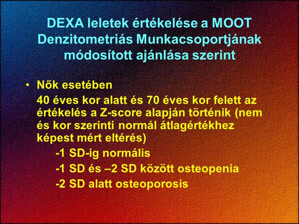 DEXA leletek értékelése a MOOT Denzitometriás Munkacsoportjának módosított ajánlása szerint Nők esetében 40 éves kor alatt és 70 éves kor felett az értékelés a Z-score alapján történik (nem és kor szerinti normál átlagértékhez képest mért eltérés) -1 SD-ig normális -1 SD és –2 SD között osteopenia -2 SD alatt osteoporosis