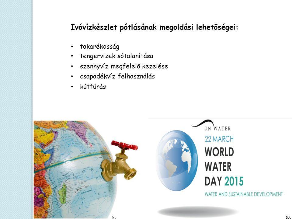 Ivóvízkészlet pótlásának megoldási lehetőségei: takarékosság 9.9. 10. tengervizek sótalanítása szennyvíz megfelelő kezelése csapadékvíz felhasználás k