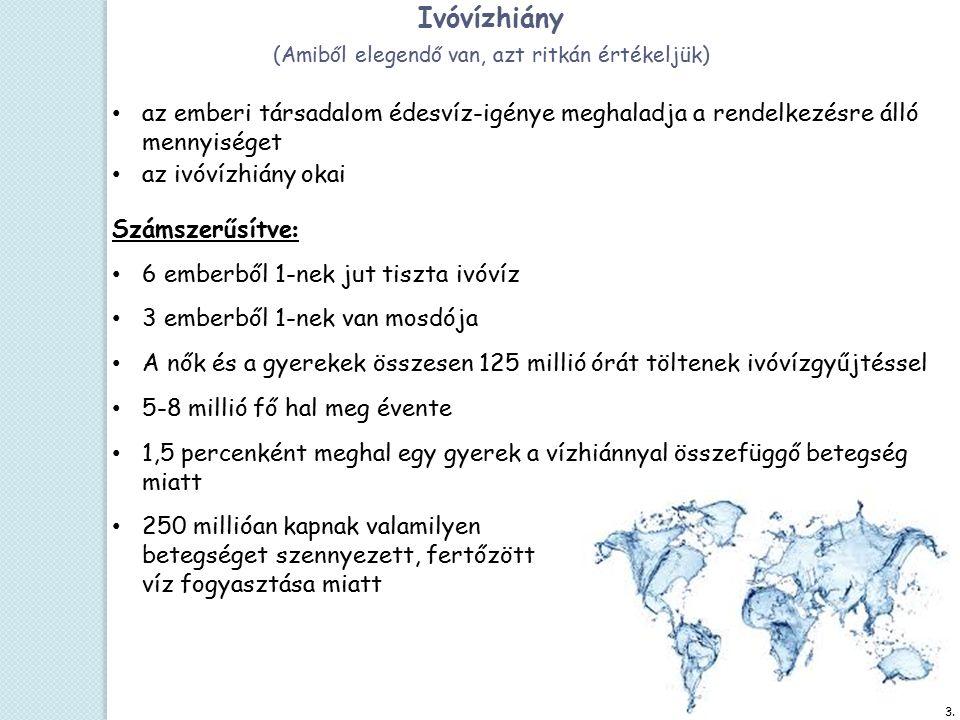 Ivóvízhiány (Amiből elegendő van, azt ritkán értékeljük) az emberi társadalom édesvíz-igénye meghaladja a rendelkezésre álló mennyiséget az ivóvízhiány okai 3.