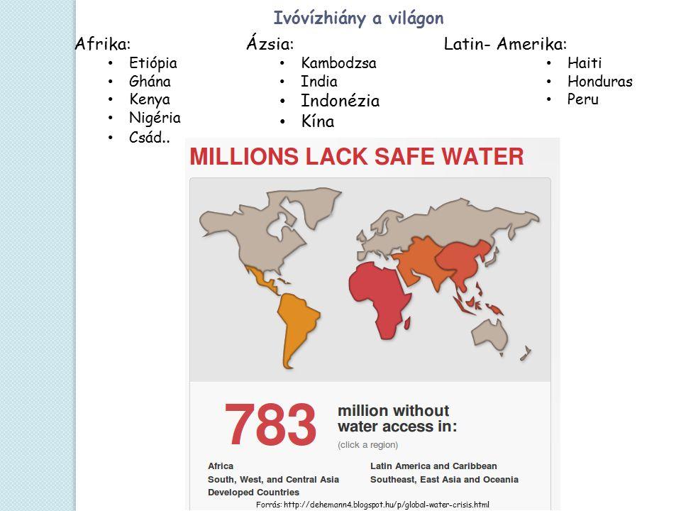 Ivóvízhiány a világon Forrás: http://dehemann4.blogspot.hu/p/global-water-crisis.html Afrika: Etiópia Ghána Kenya Nigéria Csád.. Ázsia: Kambodzsa Indi