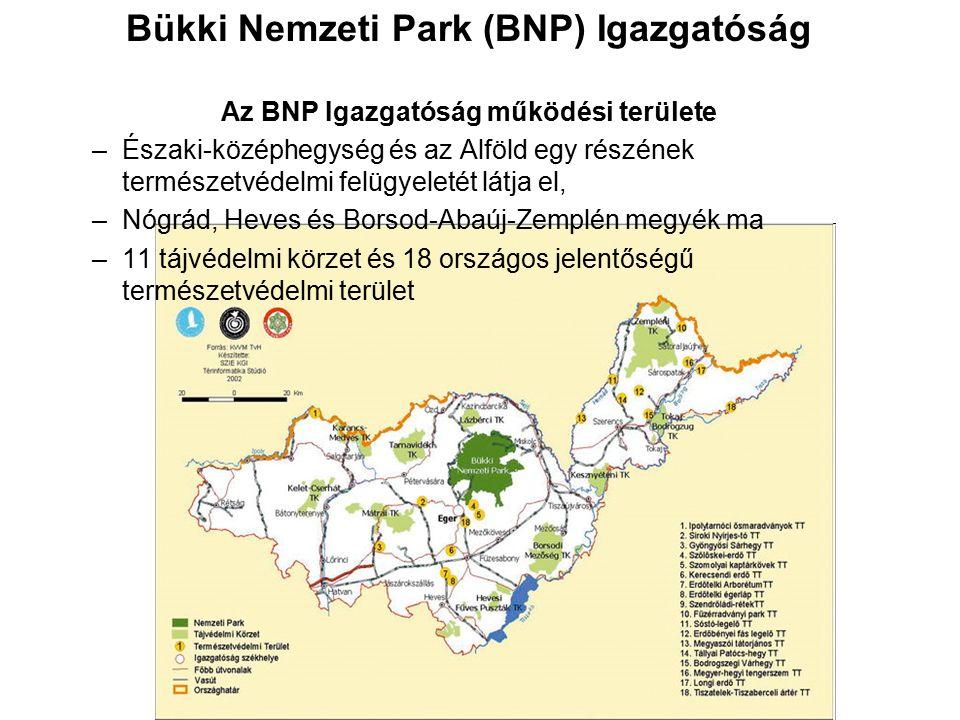 Bükki Nemzeti Park (BNP) Igazgatóság Az BNP Igazgatóság működési területe –Északi-középhegység és az Alföld egy részének természetvédelmi felügyeletét