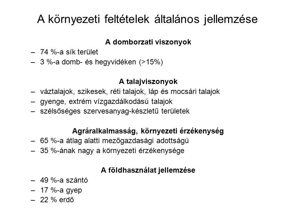 Tájvédelmi Körzetei: 1.Budai Tájvédelmi Körzet (Jelentős természeti értékei a változatos felszíni formák, a ritka fajokban gazdag állat- és növényvilág, valamint a barlangok) 2.Gerecsei Tájvédelmi Körzet (értékes ősmaradványai a Triászban lerakódott dachsteini mészkőben megmaradt Megaloduszok, valamint a Jura időszaki mészkőben fellelhető ősi lábasfejű Ammoniták csigaházra emlékeztető mészhéjai) 3.Gödöllői Tájvédelmi Körzet (A közel 12000 hektárnyi terület annak köszönheti viszonylagos érintetlenségét, hogy rajta már Mátyás király idején vadaskert volt, sőt I.