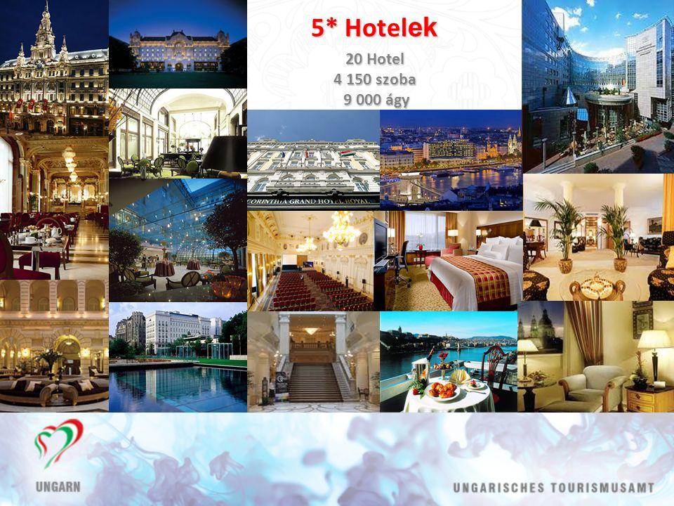 5* Hotel ek 20 Hotel 4 150 szoba 9 000 ágy