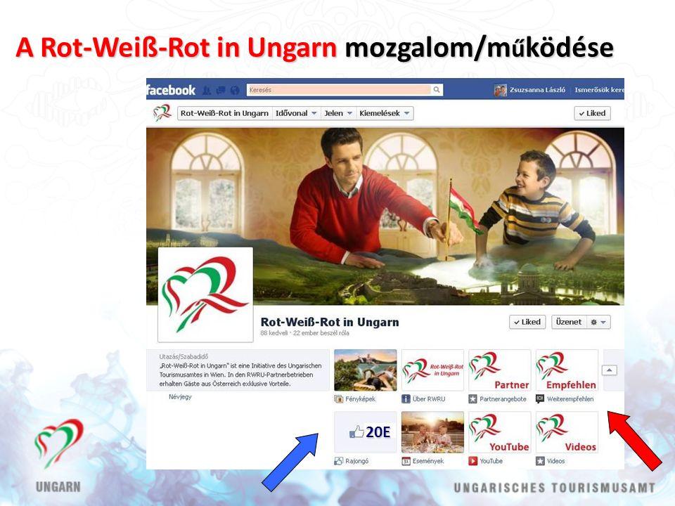 A Rot-Weiß-Rot in Ungarn mozgalom/m ű ködése 20E