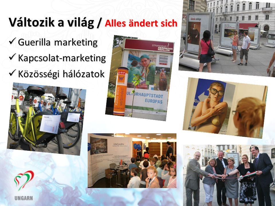 Változik a világ / Alles ändert sich Guerilla marketing Guerilla marketing Kapcsolat-marketing Kapcsolat-marketing Közösségi hálózatok Közösségi hálózatok
