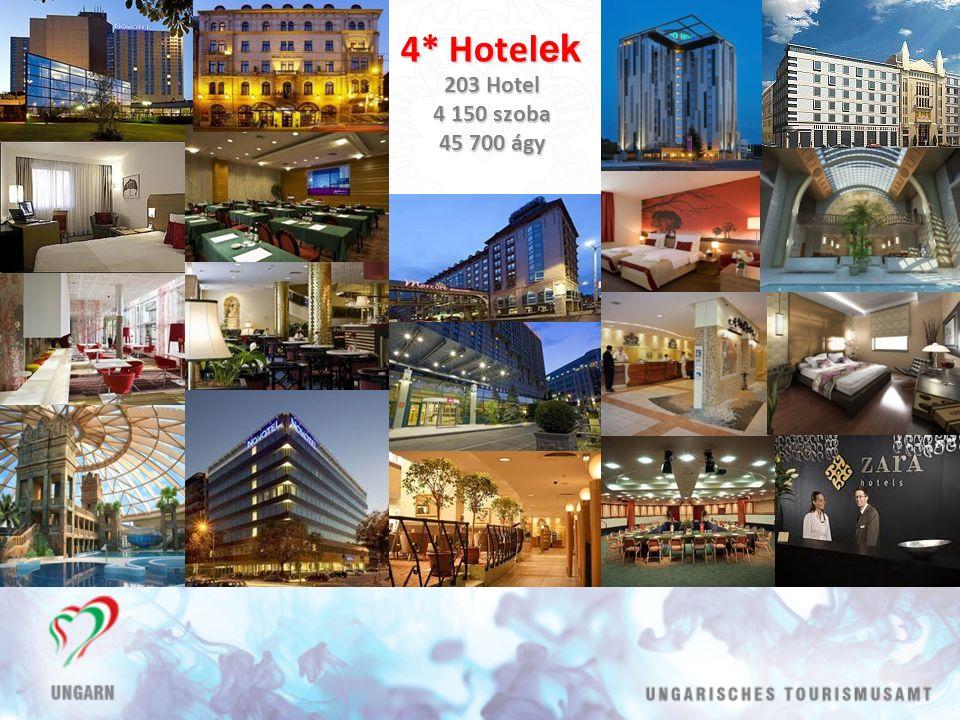 4* Hotel ek 203 Hotel 4 150 szoba 45 700 ágy