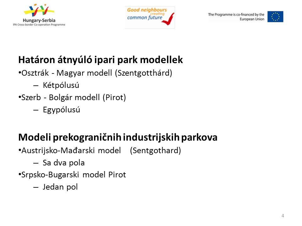 Határon átnyúló ipari park modellek Osztrák - Magyar modell (Szentgotthárd) – Kétpólusú Szerb - Bolgár modell (Pirot) – Egypólusú Modeli prekogranični