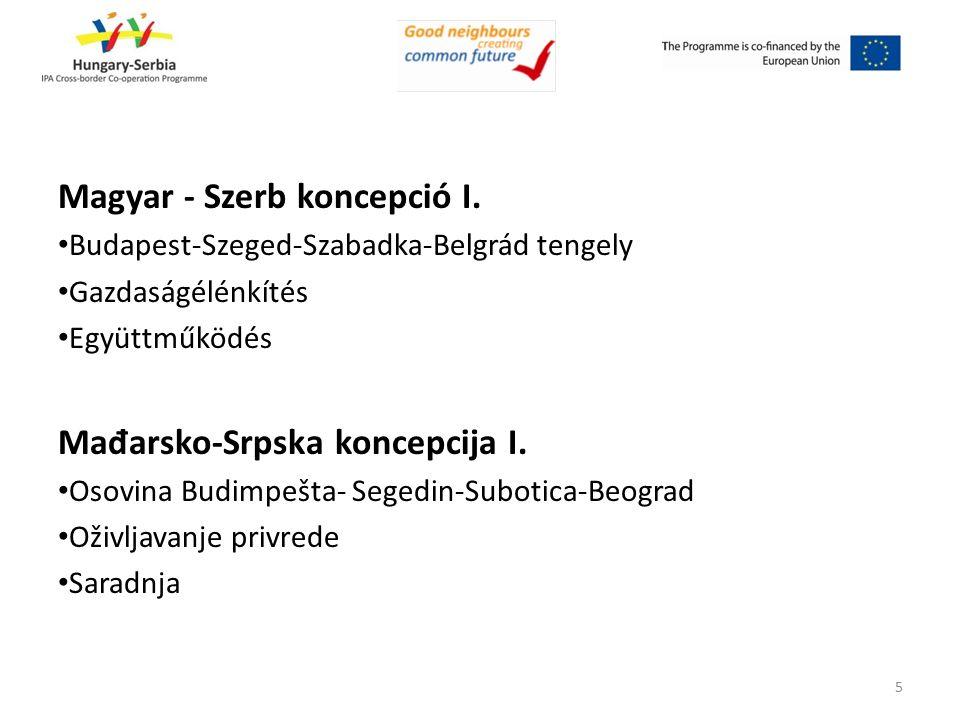 Magyar – Szerb koncepció II.