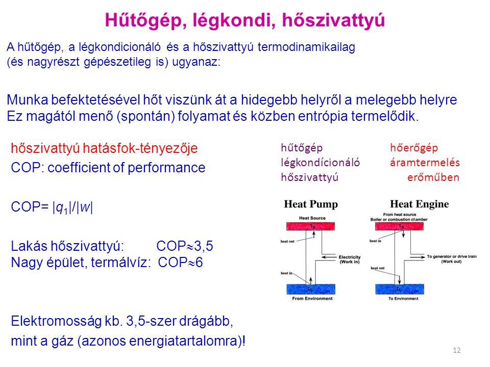 Hűtőgép, légkondi, hőszivattyú A hűtőgép, a légkondicionáló és a hőszivattyú termodinamikailag (és nagyrészt gépészetileg is) ugyanaz: Munka befektetésével hőt viszünk át a hidegebb helyről a melegebb helyre Ez magától menő (spontán) folyamat és közben entrópia termelődik.