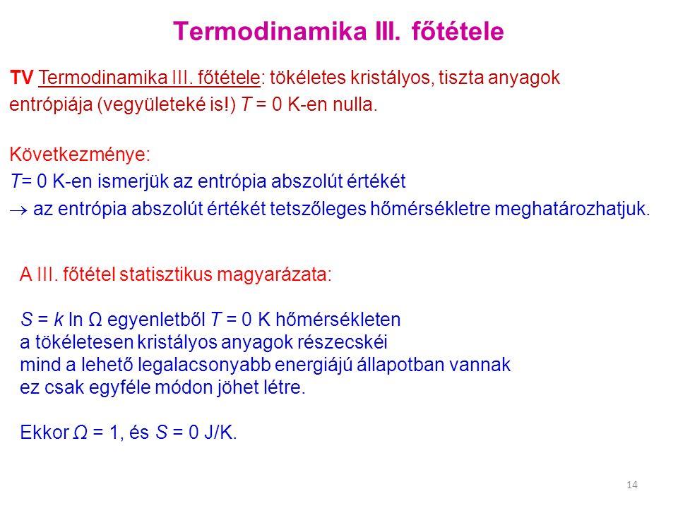 Termodinamika III. főtétele TV Termodinamika III.