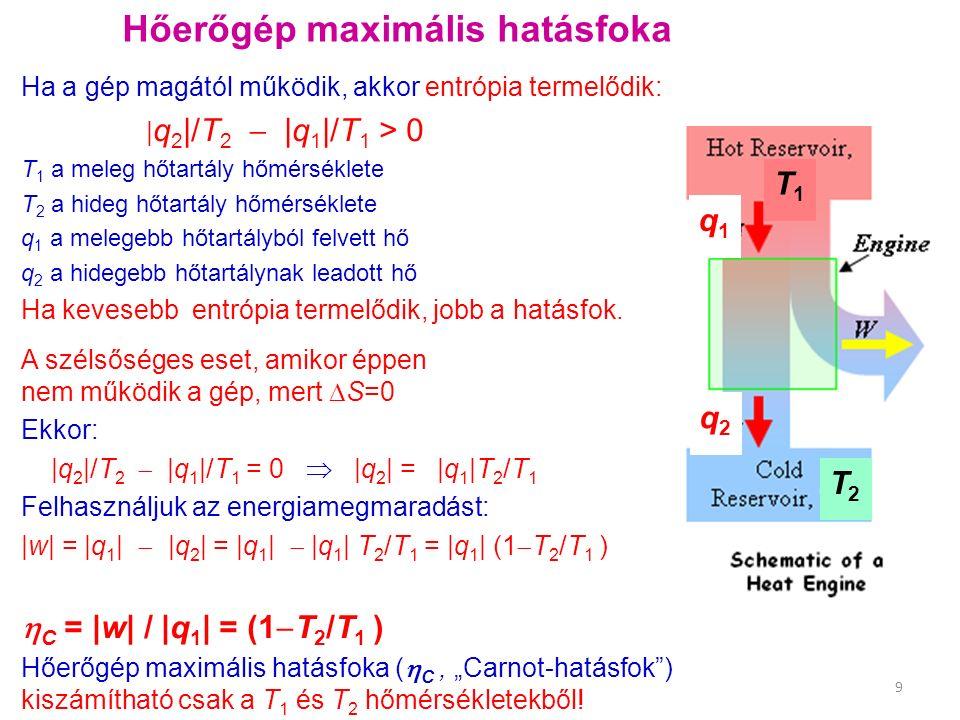 Hőerőgép maximális hatásfoka Ha a gép magától működik, akkor entrópia termelődik: | q 2 |/T 2  |q 1 |/T 1 > 0 T 1 a meleg hőtartály hőmérséklete T 2 a hideg hőtartály hőmérséklete q 1 a melegebb hőtartályból felvett hő q 2 a hidegebb hőtartálynak leadott hő Ha kevesebb entrópia termelődik, jobb a hatásfok.