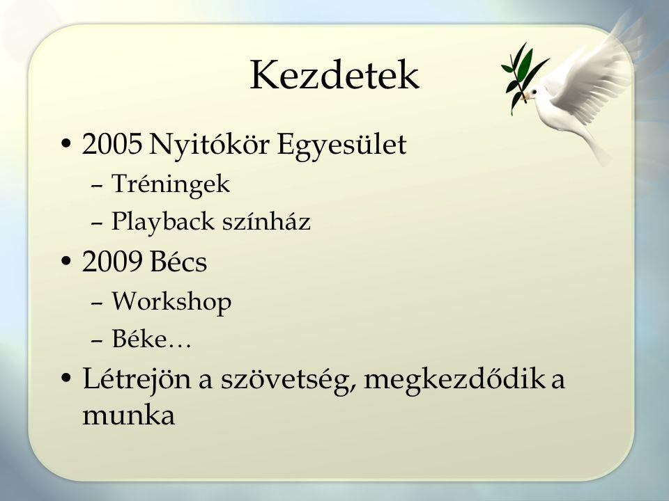 Kezdetek 2005 Nyitókör Egyesület –Tréningek –Playback színház 2009 Bécs –Workshop –Béke… Létrejön a szövetség, megkezdődik a munka