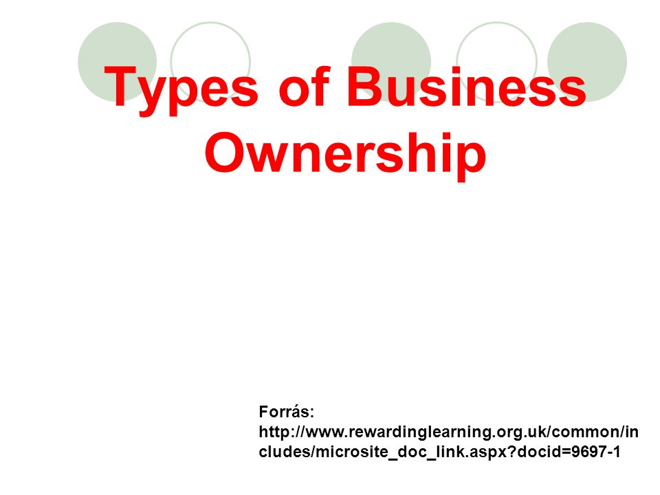 Types of Business Ownership Forrás: http://www.rewardinglearning.org.uk/common/in cludes/microsite_doc_link.aspx?docid=9697-1