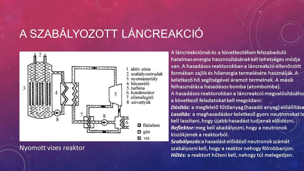 A SZABÁLYOZOTT LÁNCREAKCIÓ Nyomott vizes reaktor A láncreakciónak és a következtében felszabaduló hatalmas energia hasznosításának két lehetséges módja van.