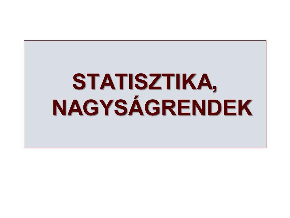 STATISZTIKA, NAGYSÁGRENDEK