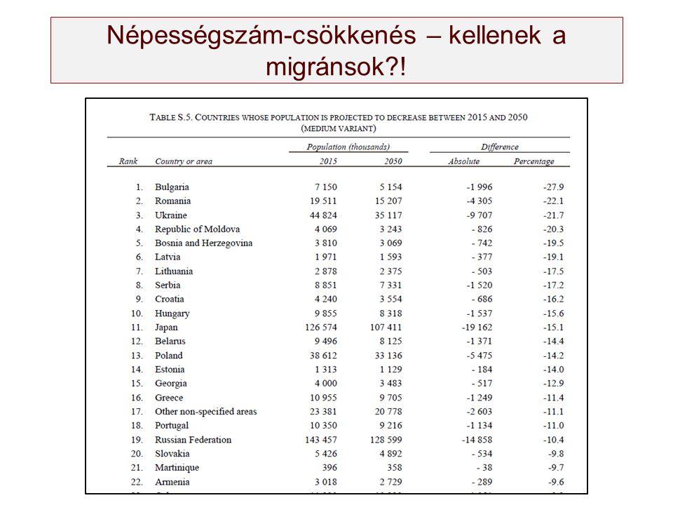 Népességszám-csökkenés – kellenek a migránsok !