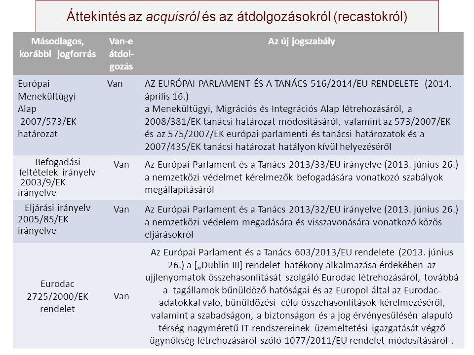 Áttekintés az acquisról és az átdolgozásokról (recastokról) Másodlagos, korábbi jogforrás Van-e átdol- gozás Az új jogszabály Európai Menekültügyi Alap 2007/573/EK határozat VanAZ EURÓPAI PARLAMENT ÉS A TANÁCS 516/2014/EU RENDELETE (2014.