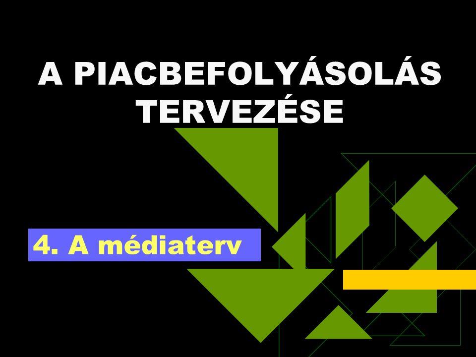 A PIACBEFOLYÁSOLÁS TERVEZÉSE 4. A médiaterv
