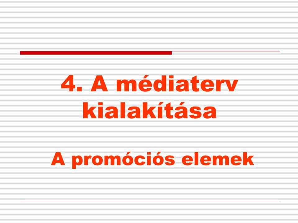 4. A médiaterv kialakítása A promóciós elemek