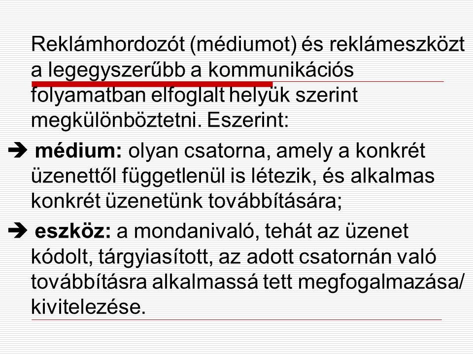 Döntés az időzítésről Makroidőzítés: szezonalitás Mikrotervezés: pl.