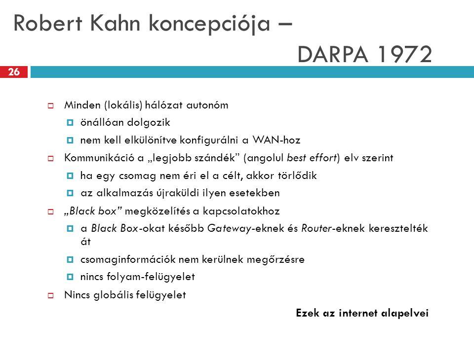 Robert Kahn koncepciója – DARPA 1972  Minden (lokális) hálózat autonóm  önállóan dolgozik  nem kell elkülönítve konfigurálni a WAN-hoz  Kommunikác