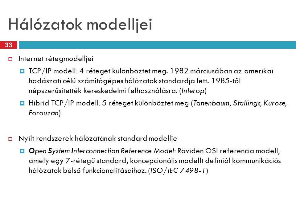 Hálózatok modelljei  Internet rétegmodelljei  TCP/IP modell: 4 réteget különböztet meg. 1982 márciusában az amerikai hadászati célú számítógépes hál
