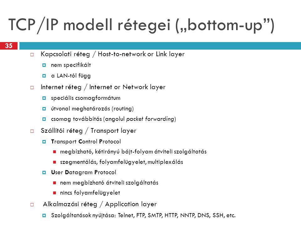 """TCP/IP modell rétegei (""""bottom-up"""")  Kapcsolati réteg / Host-to-network or Link layer  nem specifikált  a LAN-tól függ  Internet réteg / Internet"""