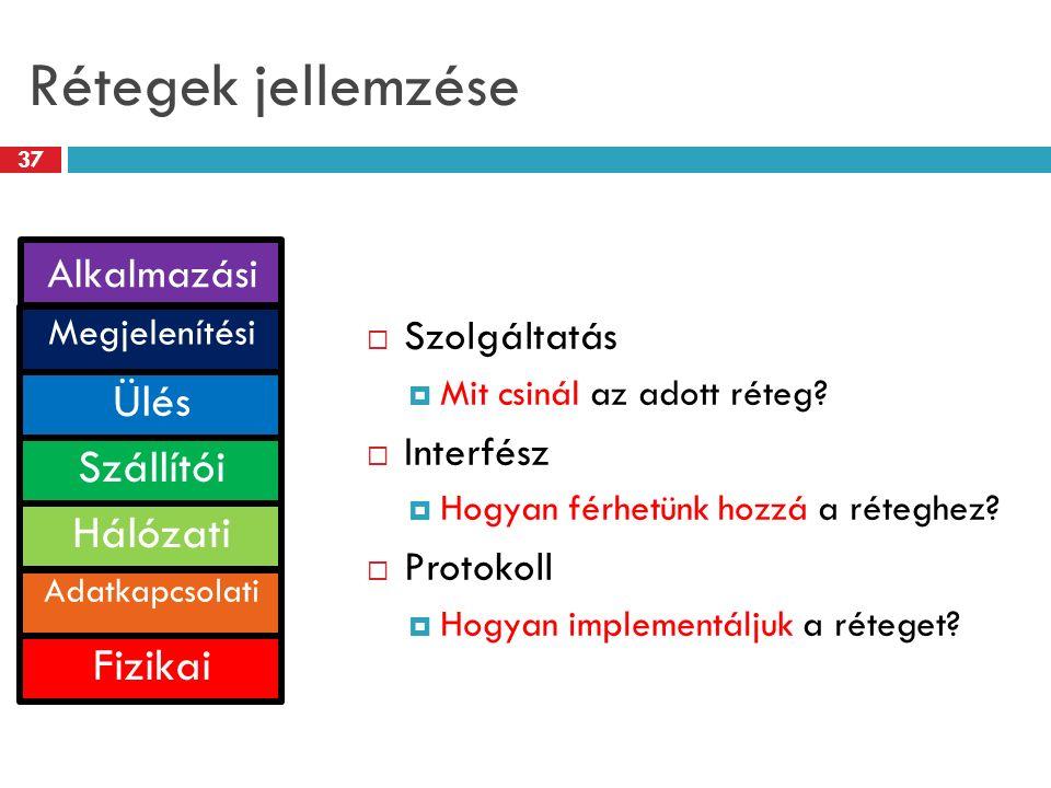 Rétegek jellemzése 37  Szolgáltatás  Mit csinál az adott réteg?  Interfész  Hogyan férhetünk hozzá a réteghez?  Protokoll  Hogyan implementáljuk