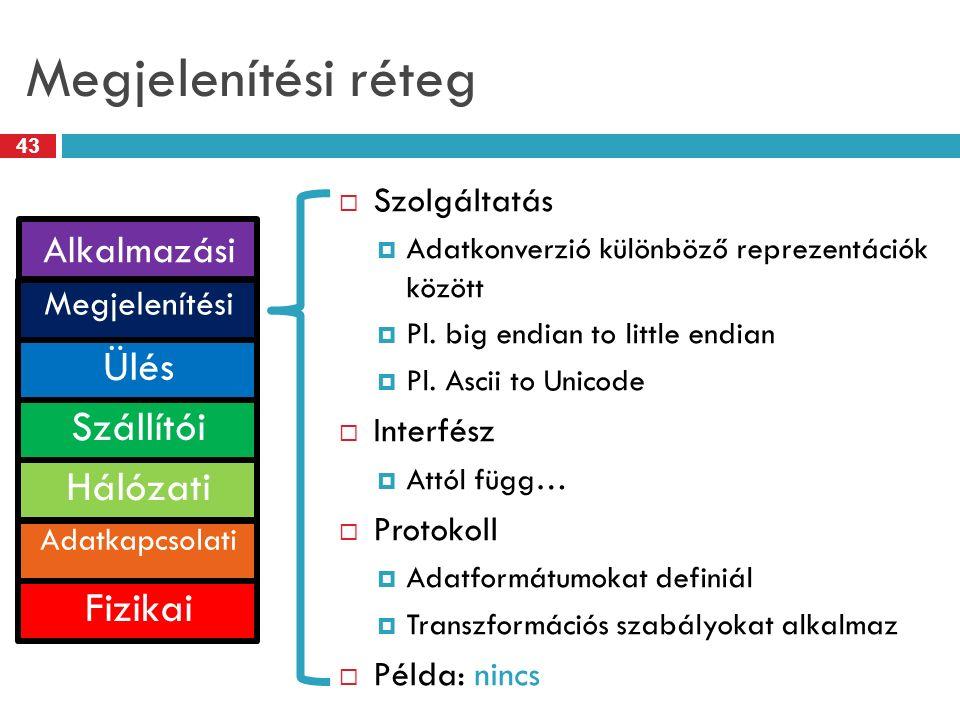 Megjelenítési réteg 43  Szolgáltatás  Adatkonverzió különböző reprezentációk között  Pl. big endian to little endian  Pl. Ascii to Unicode  Inter