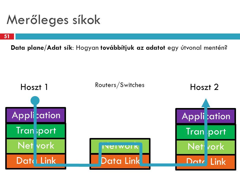 Merőleges síkok 51 Application Transport Network Data Link Network Data Link Hoszt 1 Routers/Switches Hoszt 2 Application Transport Network Data Link