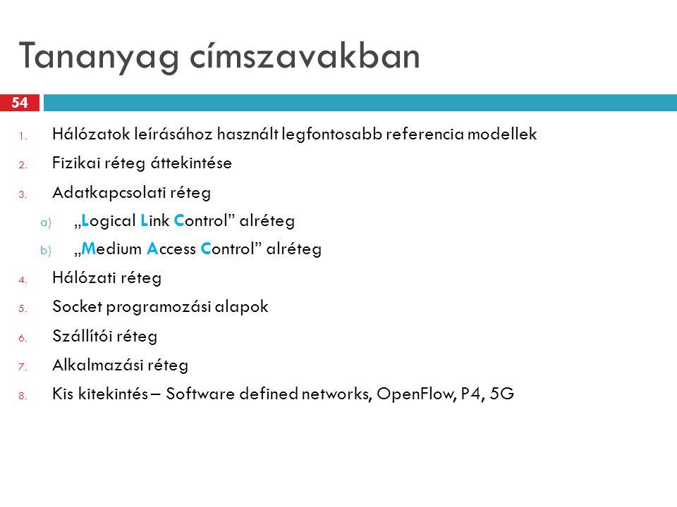 """Tananyag címszavakban 1. Hálózatok leírásához használt legfontosabb referencia modellek 2. Fizikai réteg áttekintése 3. Adatkapcsolati réteg a) """"Logic"""