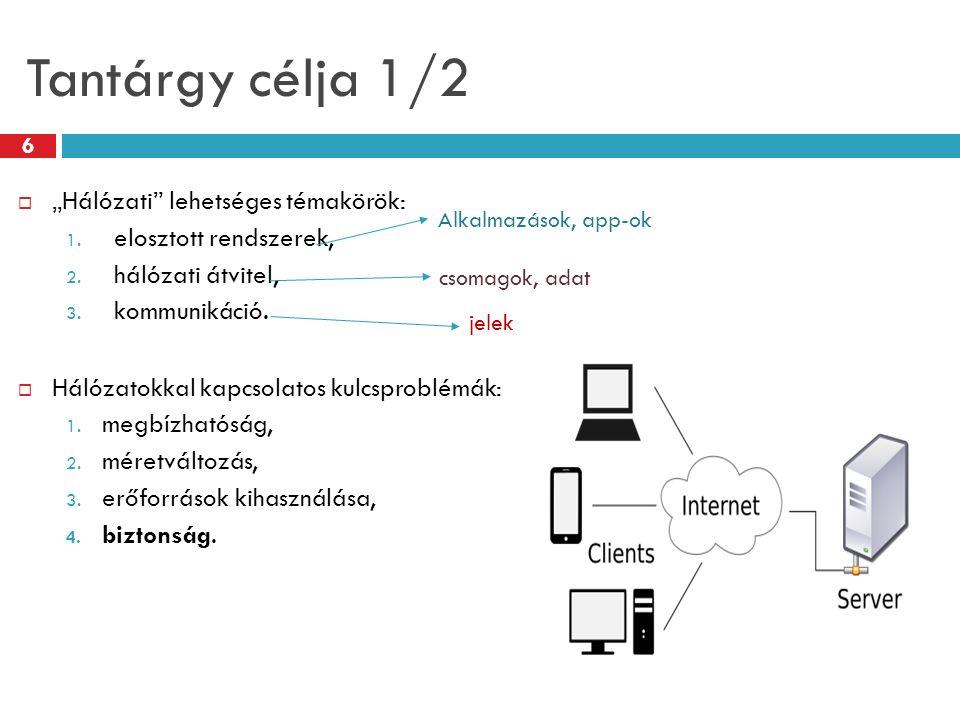 """Tantárgy célja 1/2  """"Hálózati"""" lehetséges témakörök: 1. elosztott rendszerek, 2. hálózati átvitel, 3. kommunikáció.  Hálózatokkal kapcsolatos kulcsp"""