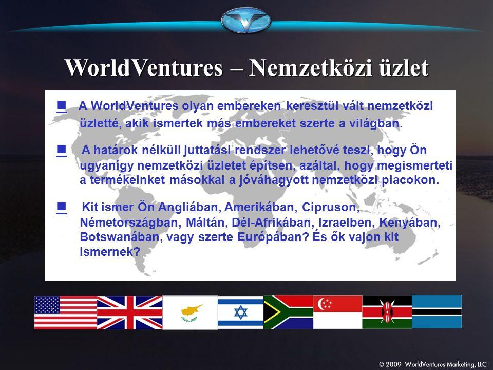 A WorldVentures olyan embereken keresztül vált nemzetközi üzletté, akik ismertek más embereket szerte a világban. A határok nélküli juttatási rendszer
