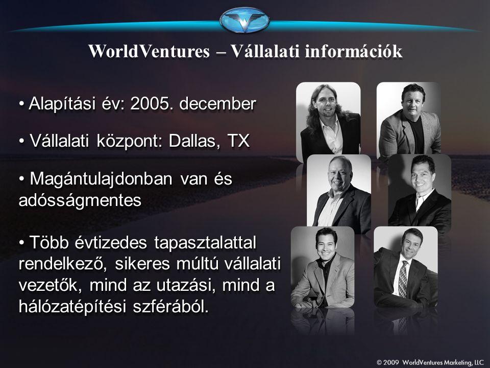 WorldVentures – Vállalati információk Alapítási év: 2005. december Alapítási év: 2005. december Vállalati központ: Dallas, TX Vállalati központ: Dalla