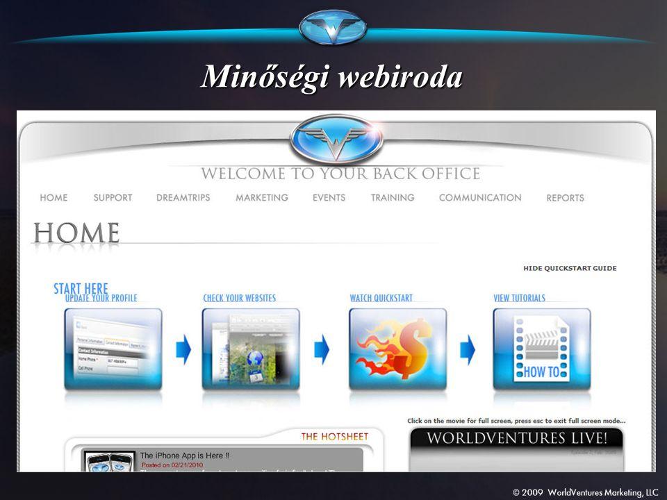 Minőségi webiroda
