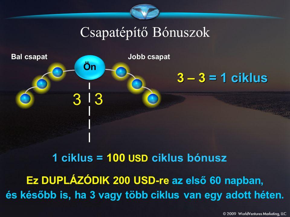 3 3 Csapatépítő Bónuszok 1 ciklus = 1 ciklus = 100 USD ciklus bónusz Ez DUPLÁZÓDIK 200 USD-re az első 60 napban, és később is, ha 3 vagy több ciklus v