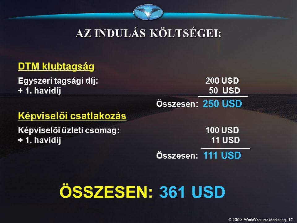 AZ INDULÁS KÖLTSÉGEI: DTM klubtagság Egyszeri tagsági díj: 200 USD + 1. havidíj 50 USD Összesen : 250 USD Képviselői csatlakozás Képviselői üzleti cso