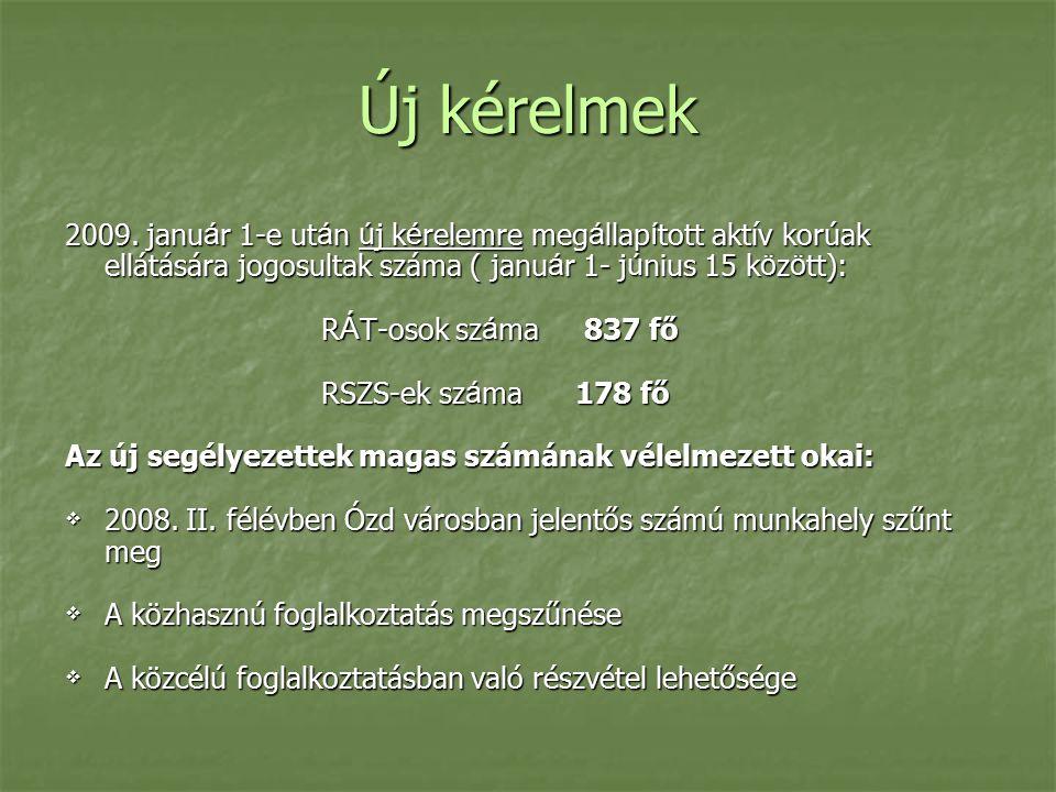 Új kérelmek 2009.