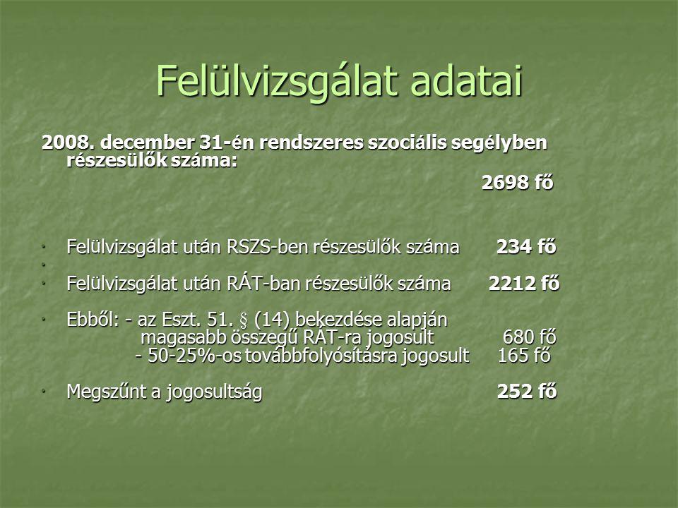 A közcélú foglalkoztatásra rendelkezésre álló források Ózd Város Önkormányzatának 2009.